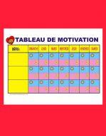Tableau de motivation