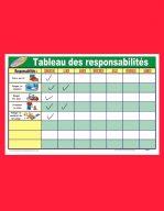 Tableau des responsabilités