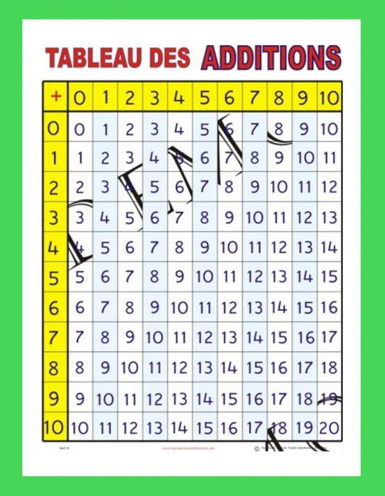 Affiche Tableau des additions