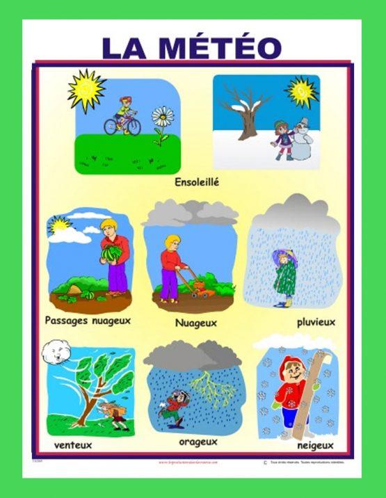 Affiche La météo