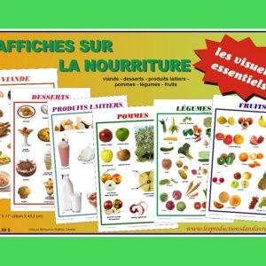 Ensemble de 6 affiches sur la nourriture