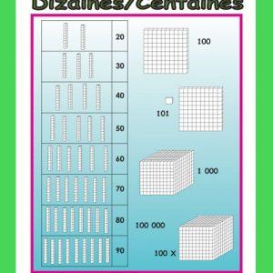 Affiche Dizaines/Centaines
