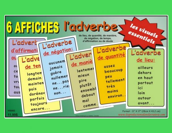 Ensemble de 6 affiches L'adverbe