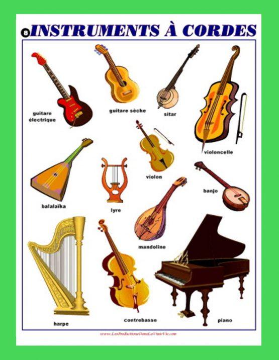 Affiches Instruments à cordes