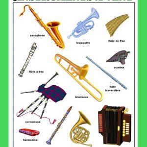 Affiche Instruments à vent