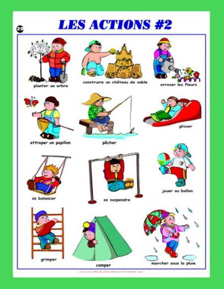 Affiche Les actions 2