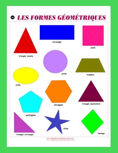 Affiche Formes géométriques