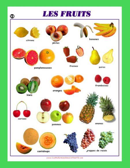 Affiche Les fruits