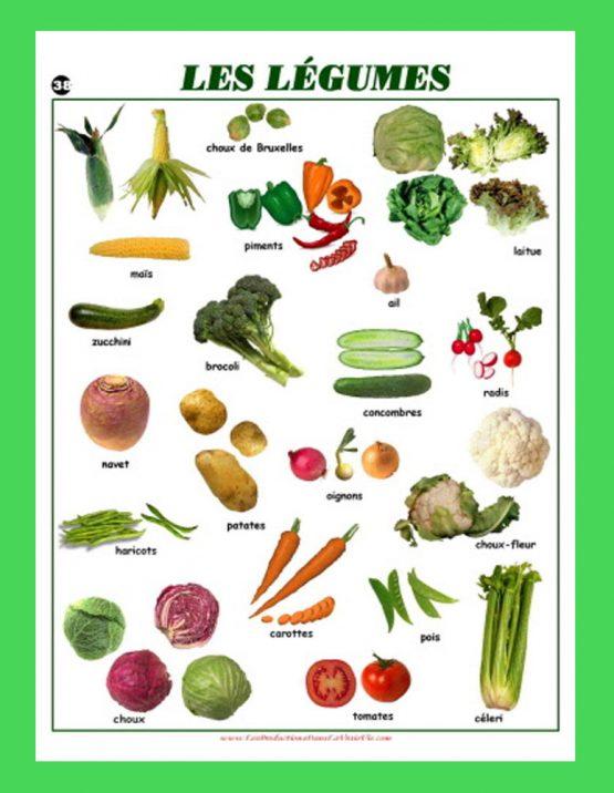 Affiche Les légumes