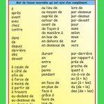 Affiche Liste de prépositions