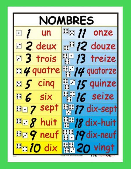 Affiche Nombre 1 à 20