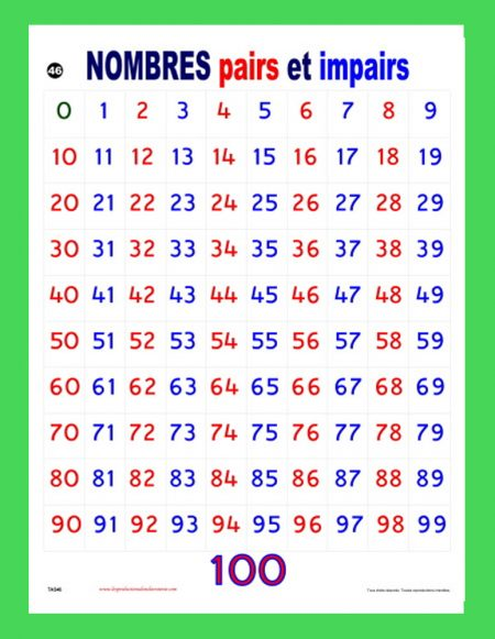 Affiche Nombres pairs et impairs