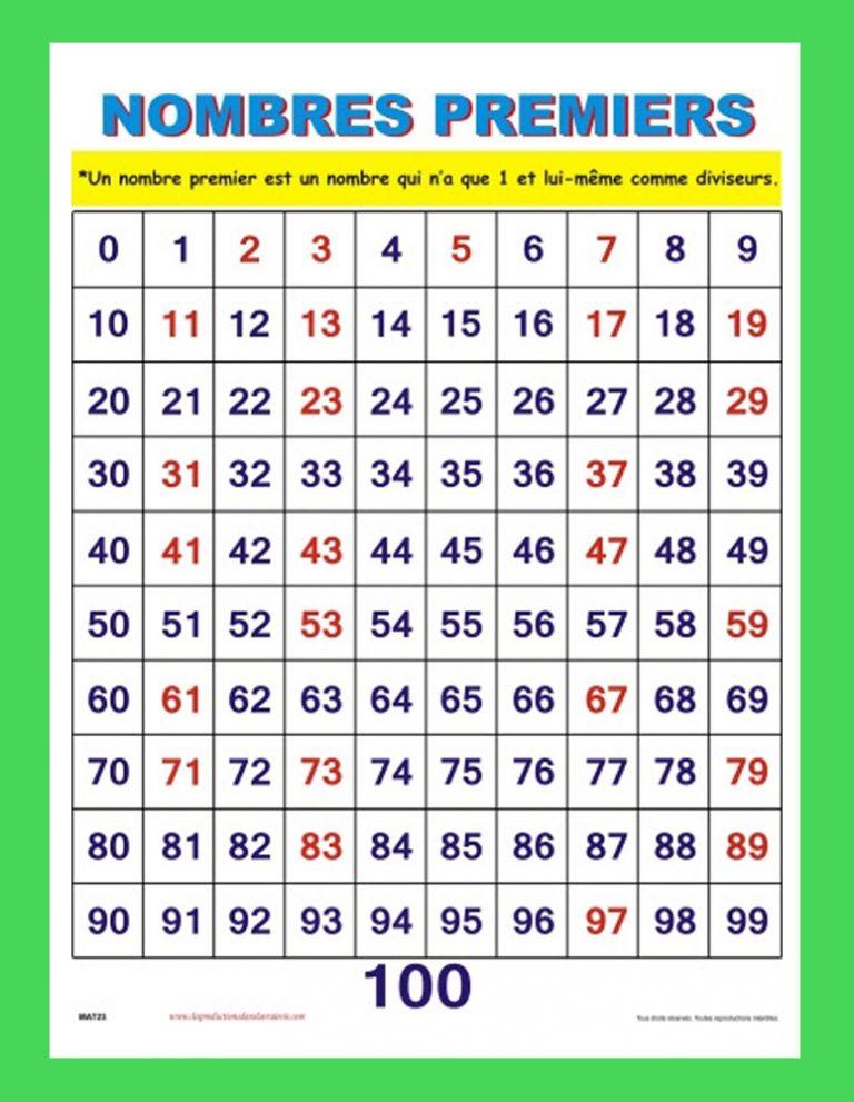 Affiche Nombres premiers