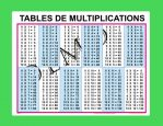 Affiche Tables de multiplications
