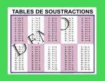 Affiche Tables de soustractions
