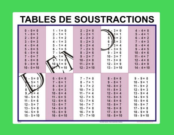 Affiche Tables de soustractions