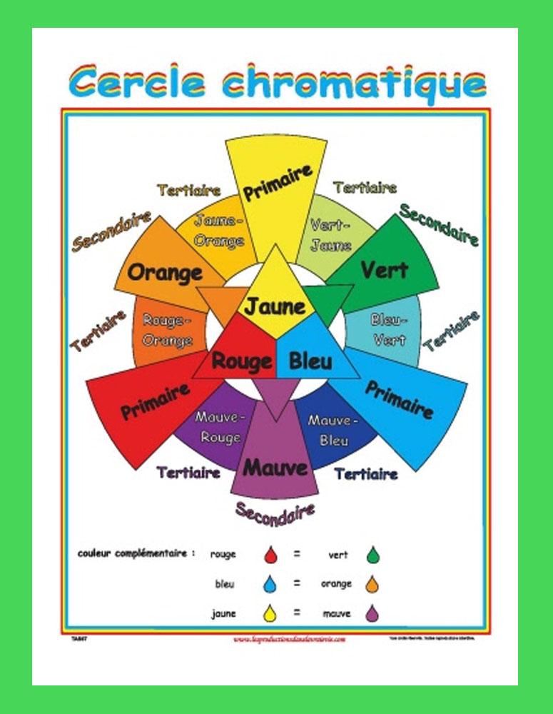Cercle Chromatique Ressources Pédagogiques Dans La Vraie Vie