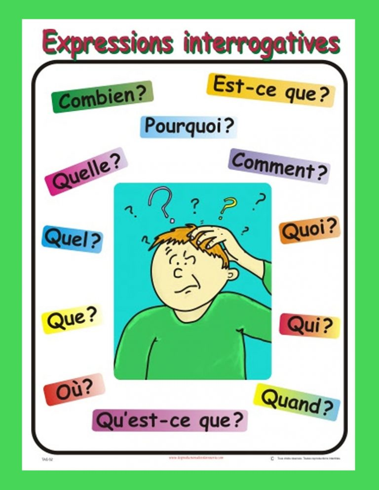 Affiche Expressions interrogatives