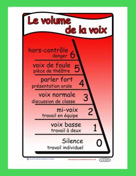 Affiche Le volume de la voix