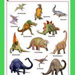Affiche Les Dinosaures