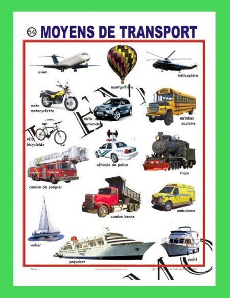 Affiche Moyens de Transport