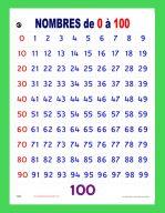 Affiche Nombres de 0 à 100