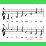 Affiche Portée musicale