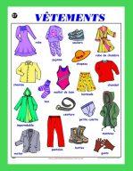 Affiche Les vêtements